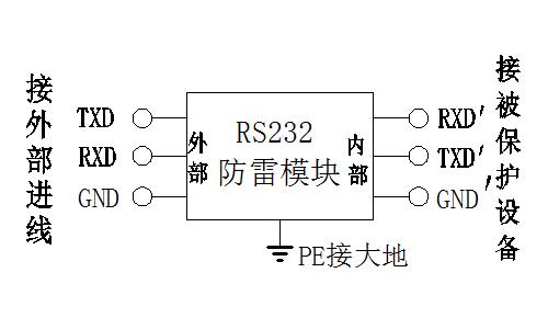 电路 电路图 电子 设计 素材 原理图 500_290