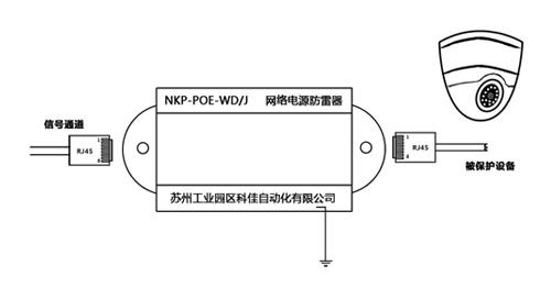 nkp-poe-wd/j二合一网络电源防雷器_网络信号防雷器